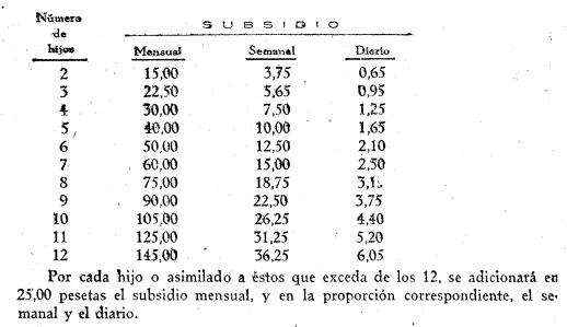 subsidio 19358