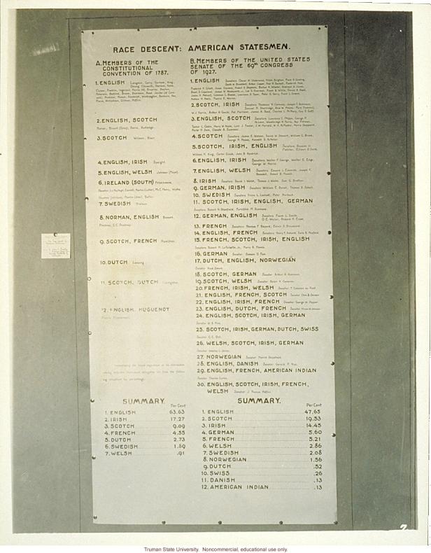 tercer congreso internacional en museo historia natural declive de la raza en el congreso, senado EEUU